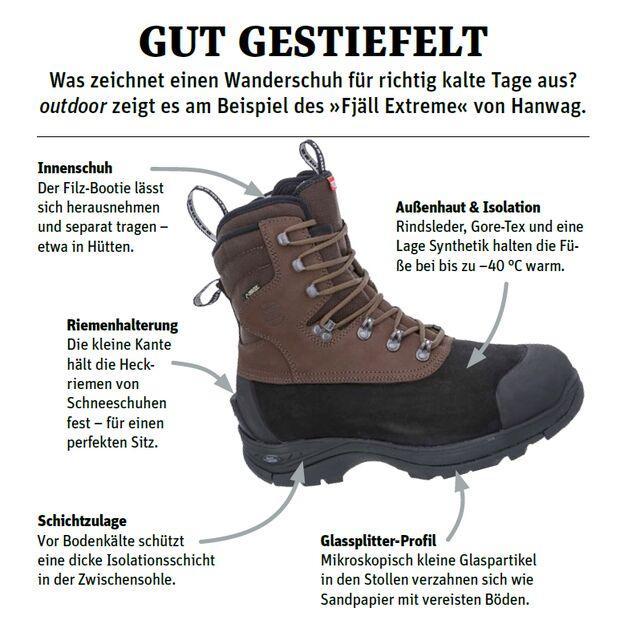OD 0119 Winterwanderstiefel Details Bild aus Heft-pdf
