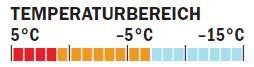 OD_0211_Isolationsjackentest_Temperaturangabe_Patagonia Nano (jpg)