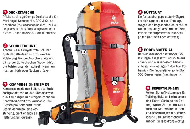 OD 8 Equipment-Spezial Rucksack Detail_1