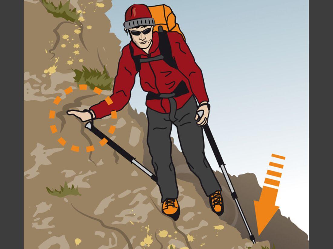 OD-Instruct2-Abstieg (jpg)