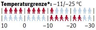 od-0117-test-isojacken-montane-blue-ice-jacket-temperaturgrenze-outdoor (jpg)