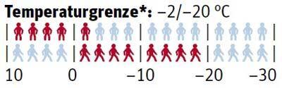 od-0117-test-isojacken-patagonia-nano-puff-jacket-temperaturgrenze-outdoor (jpg)