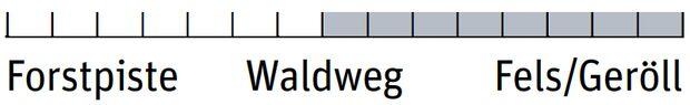 od-0219-wanderschuhe-einsaztbereich-asolo (png)
