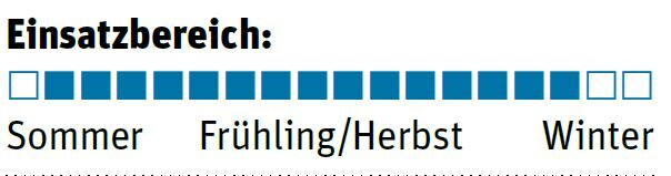 od-0816-zelt-einsatzbereich-helsport-fonnfjell-pro-2 (JPG)