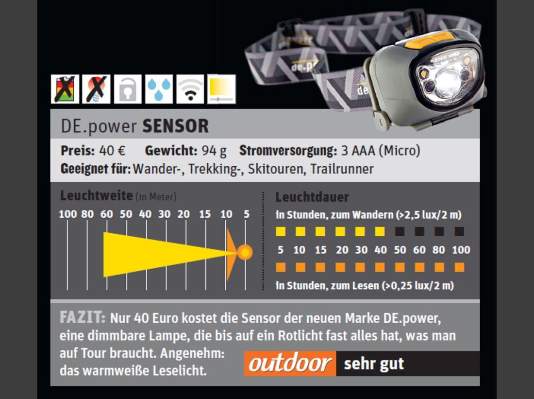od-1114-test-stirnlampe-depower-sensor (jpg)