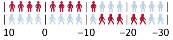 od-1217-daunenjacke-kunstfaserjacke-test-temperaturgrenze-arcteryx (jpg)
