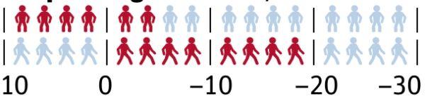 od-1217-daunenjacke-kunstfaserjacke-test-temperaturgrenze-salewa (jpg)