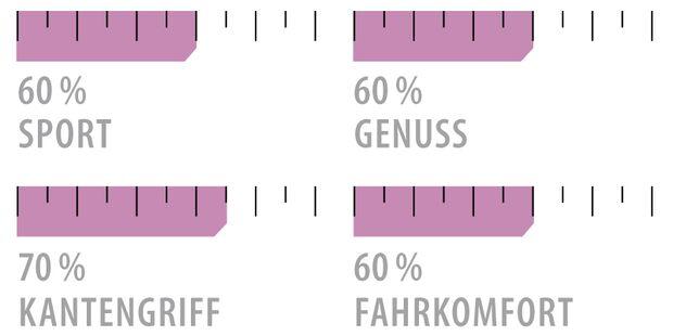 od-2018-lady-genusscarver-grafik-nordica-sentra-s4-fdt (jpg)