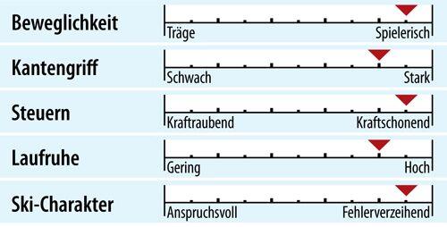 od-ps-genusscarver-test-2018-fahreigenschaften-k2-konic-78 (jpg)